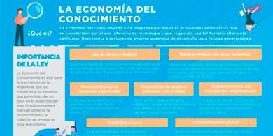 Argencon propone una Secretaría de Economía del Conocimiento, para el próximo Gobierno