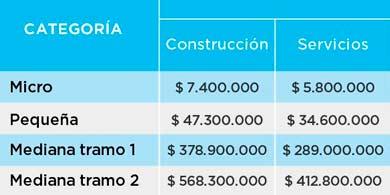 ¿Qué significa hoy ser una PyME en Argentina?